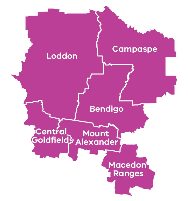 Map of the Loddon Campaspe region